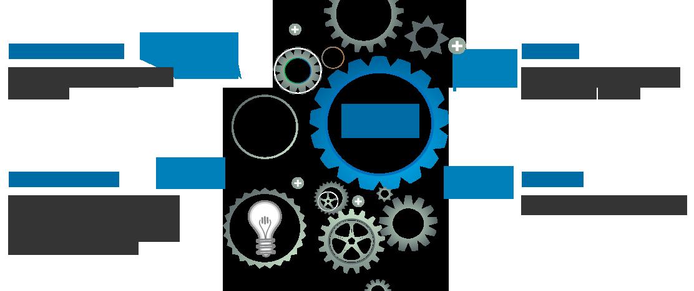 Custom Software Development Services