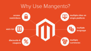 Common Features of Magento