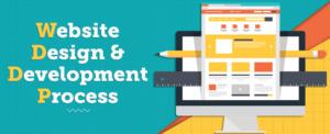 Web Design and Development Process Guide