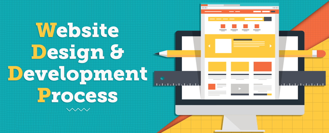 Web Design and Development Process Guide