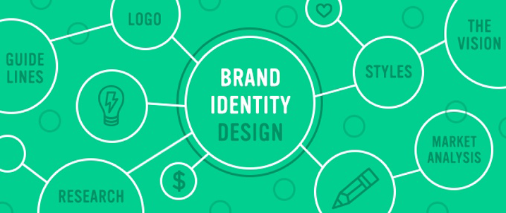 Brand Identification
