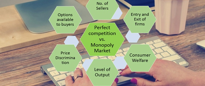 Market Competency and Overcrowded Market